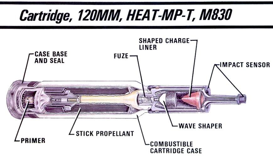 الفرق بين انواع قذائف الدبابات 120mm_M830_HEAT-MP-T