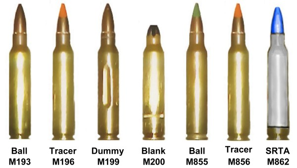 5.56mm (5.56 x 45 mm) Ammunition