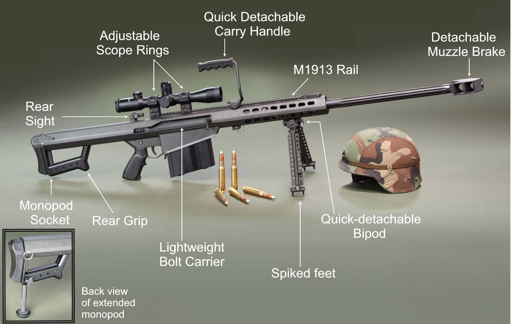 50 Cal Sniper Rifle Damage
